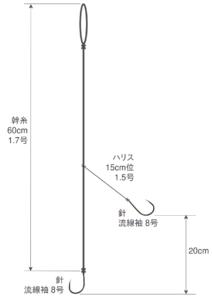 図1. キス仕掛け図