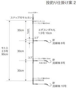 図2. 投釣り仕掛け案