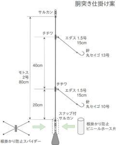 図1. 胴突き仕掛け案